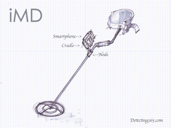 Metal Detector Design Series Part I – Concept and Rough Sketch