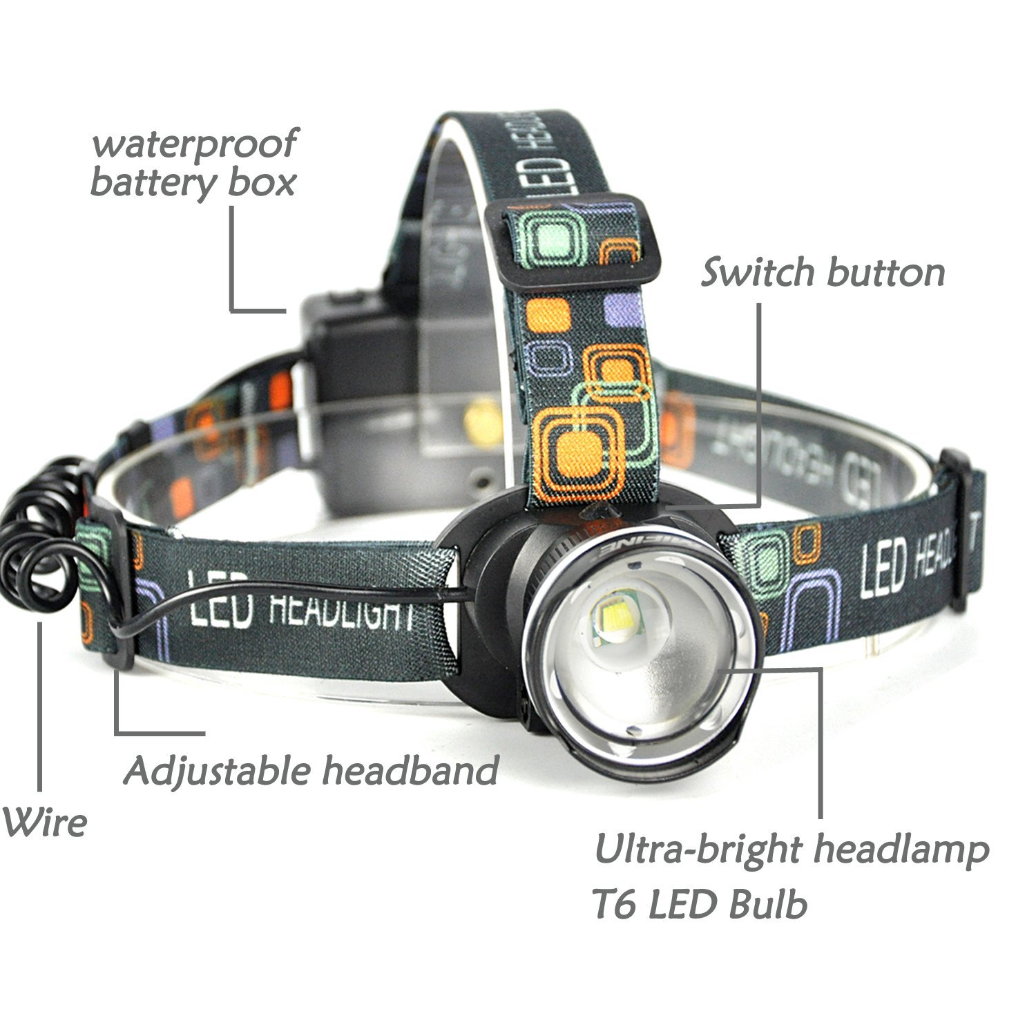 Three Favorite Headlamp Flashlights for Detecting